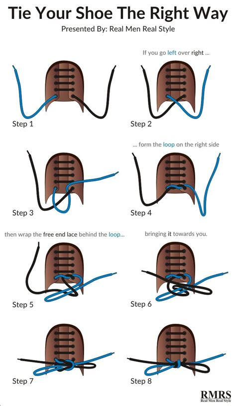 How To Tie Your Shoes The Right Way Infographic