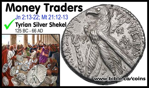 Coins of the Bible: Shekel of Tyre